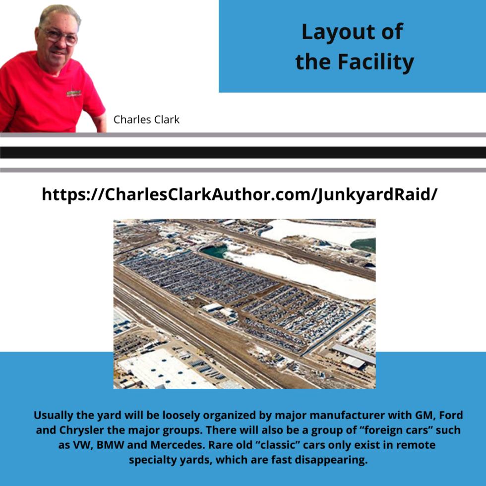 Layout of Junkyard facility